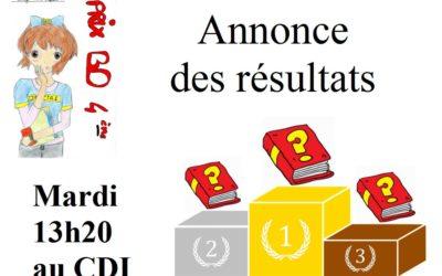 vote_annonce-resultats-400x250